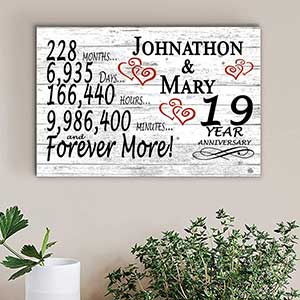 Buy them this 19 Year Anniversary Sign Gift for this 19th Wedding Anniversary